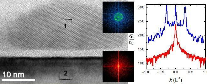 Microscopia eletrônica de transmissão em pontos quânticos de CdS